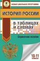 История России в таблицах и схемах 10-11 кл. Справочное пособие